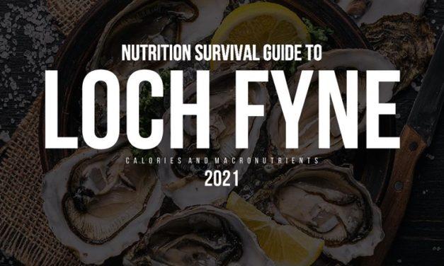 Survival Guide – Loch Fyne