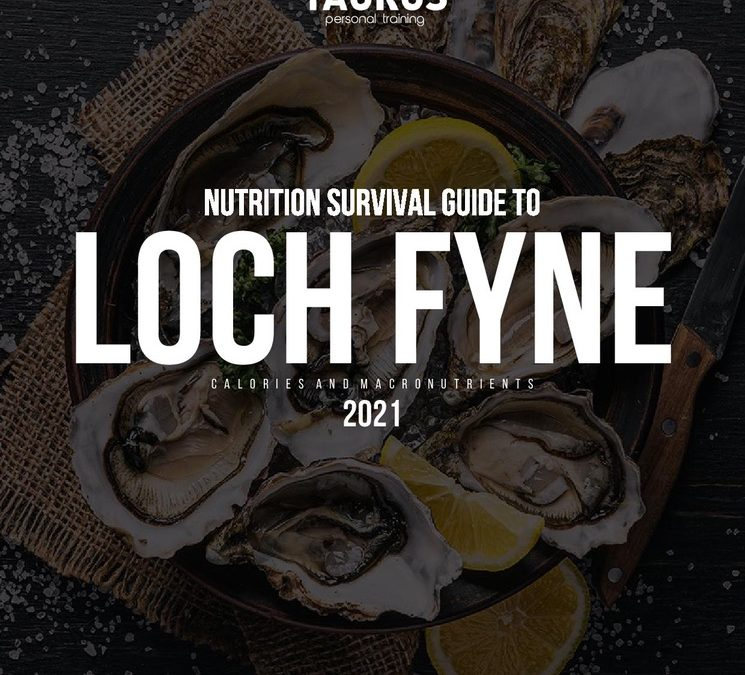 Survival Guide – Loch Fyne